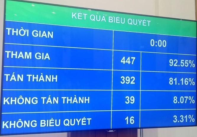 Hà Nội thí điểm chính quyền đô thị không Hội đồng nhân dân phường ảnh 1