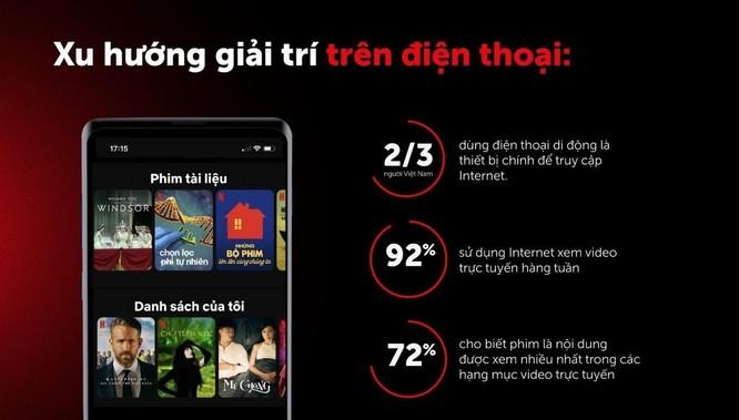 """Xem phim trực tuyến trên điện thoại đang là xu hướng giải trí """"lên ngôi"""" những năm gần đây"""