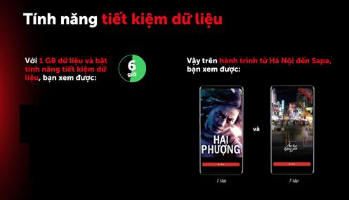 Khi bật tính năng Tiết kiệm dữ liệu trên Netflix, 1GB dữ liệu sẽ mang lại khoảng 6 giờ giải trí cho người xem. Ảnh: Linh Nguyễn