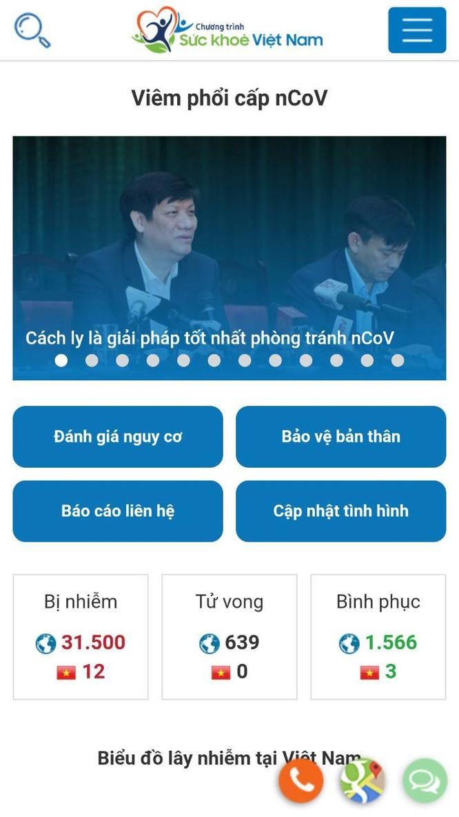 """""""Sức khỏe Việt Nam"""" cung cấp thông tin chính thức về dịch virus Corona ảnh 1"""