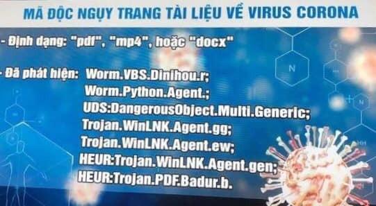 Mã độc ngụy trang dưới các thông tin về virus corona. Ảnh: Công an Hà Nội.
