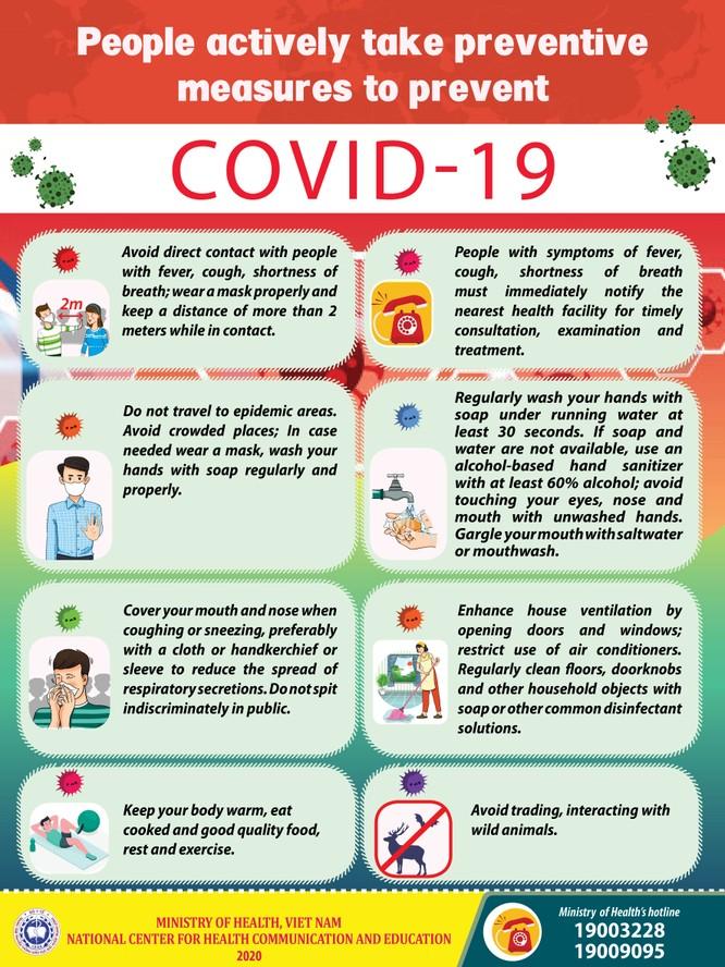 Bộ Y tế công bố tài liệu phòng dịch bằng tiếng Anh, kêu gọi người nước ngoài hợp tác chống COVID-19 ảnh 2