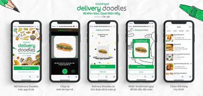 Grab ra mắt ứng dụng Delivery Doodles, biến các nét vẽ tinh nghịch của trẻ thành món ăn giao đến tận tay với sự trợ giúp của trí tuệ nhân tạo. Ảnh: Grab cung cấp.