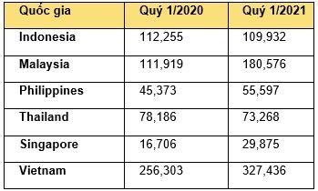 Số vụ đánh cắp mật khẩu ở Việt Nam cao gấp 10 lần Singapore ảnh 1