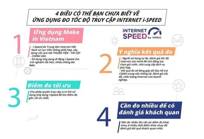 VNNIC: Miễn cước data khi sử dụng ứng dụng đo tốc độ truy cập Internet i-Speed ảnh 1