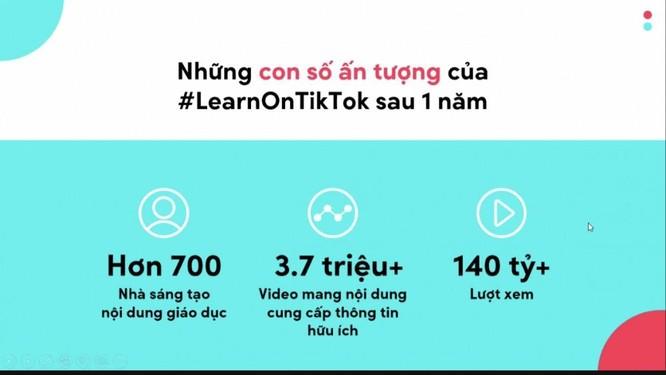 Ý nghĩa khác biệt của hành trình #LearnOnTikTok tại Việt Nam ảnh 1