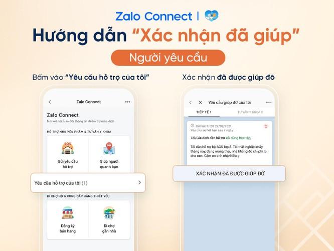 Hỗ trợ đồ dùng học tập cho học sinh qua ứng dụng Zalo Connect ảnh 1