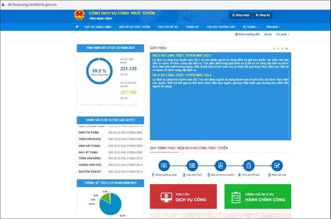 Ninh Bình cung cấp 1.226 dịch vụ công đủ điều kiện lên trực tuyến mức độ 4 ảnh 1