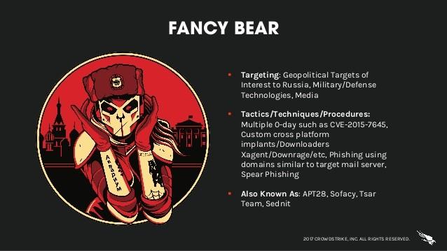 """Nhóm hacker Nga biệt danh """"Fancy Bear"""" tìm cách tấn công bầu cử Mỹ vào tháng 11 tới? ảnh 1"""