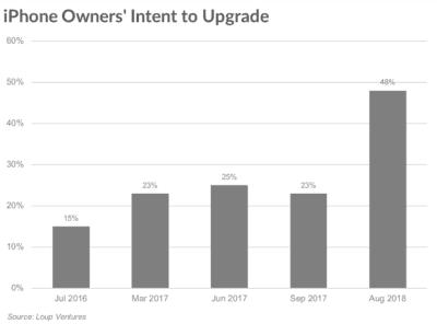 iPhone 2018 chưa ra, hàng triệu người đã xếp hàng chờ mua ảnh 1