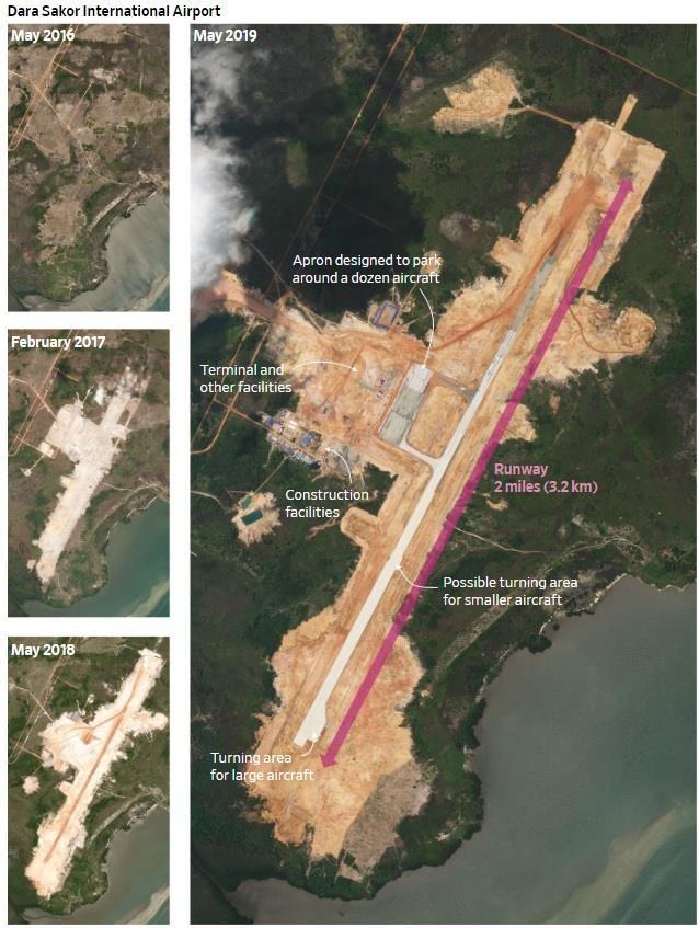 Giới chức Mỹ cho rằng sân bay Dara Sakor sẽ được sử dụng vì mục đích quân sự (Ảnh: WSJ)