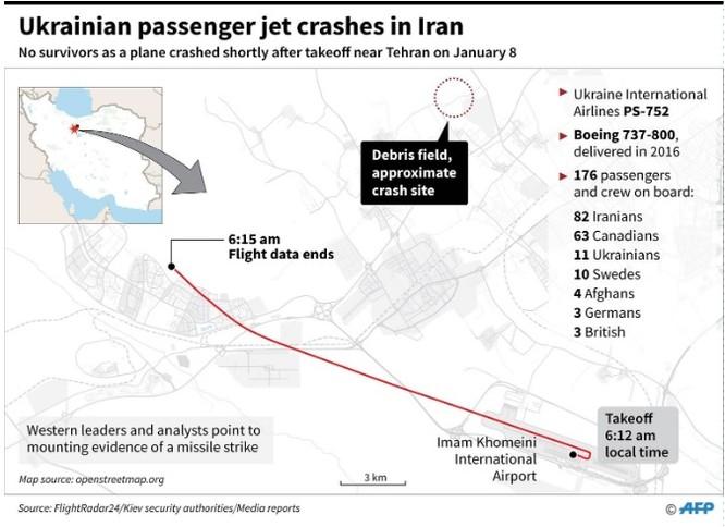Hé lộ hệ thống tên lửa nghi bắn hạ máy bay Ukraine ở Iran ảnh 1
