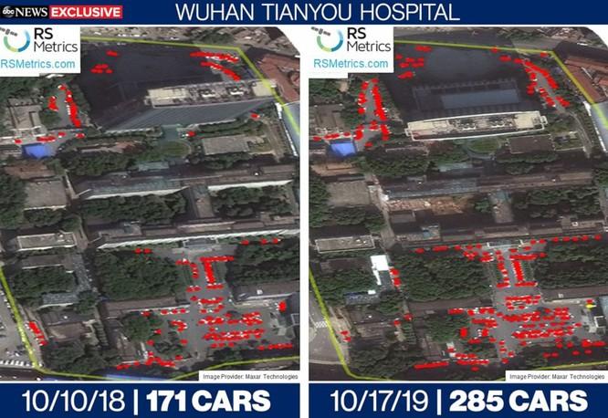 Lưu lượng xe tại Bệnh viện Tianyou, Vũ Hán vào trung tuần tháng 10 các năm 2018 và 2019 (Ảnh: ABC News)