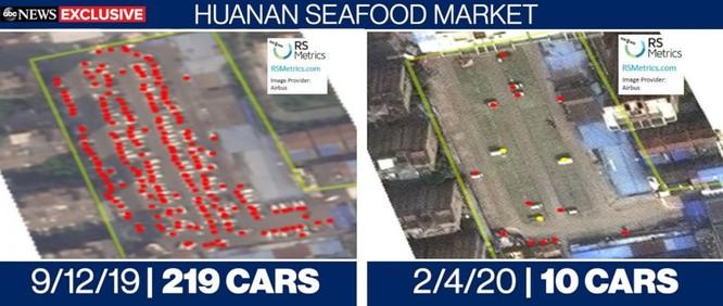 Lưu lượng xe tại chợ hải sản Huanan, nơi được cho là nguồn gốc bùng phát dịch COVID-19 ở Trung Quốc (Ảnh: ABC News)