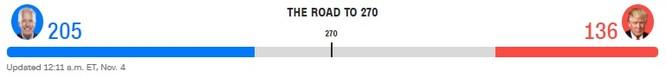 Bầu cử TT Mỹ 2020: Chỉ cần 6 phiếu đại cử tri nữa, ông Biden sẽ là Tổng thống thứ 46 của Mỹ ảnh 12