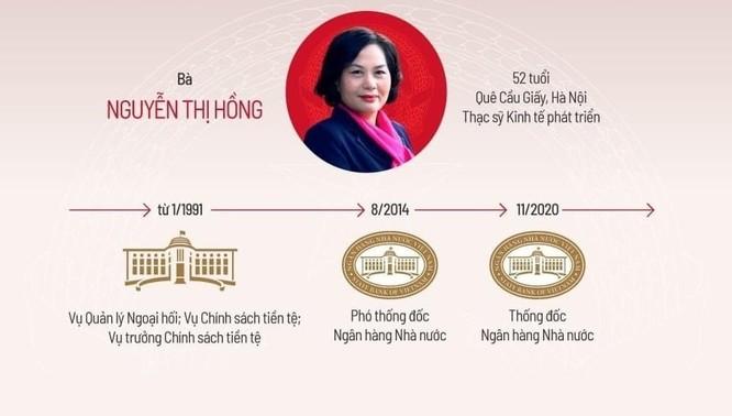 Việt Nam có nữ Thống đốc đầu tiên ảnh 1