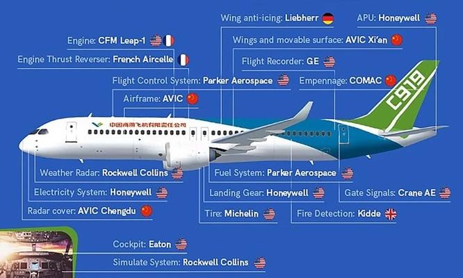 """Máy bay """"made in China"""" vẫn gặp khó dưới thời chính quyền Joe Biden ảnh 1"""