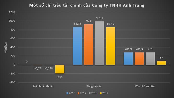 Centraland: Hé mở về DN đề xuất 'xén' đất rừng làm khu phức hợp hơn 6.000 tỉ đồng tại Bình Thuận ảnh 1