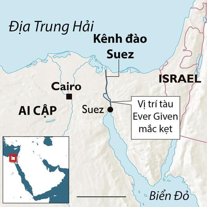 Chủ tàu chắn kênh Suez chưa bị đòi bồi thường ảnh 1