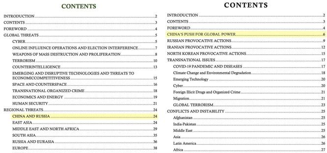 """Cộng đồng tình báo Mỹ đặt Trung Quốc lên """"top"""" danh sách mối đe dọa ảnh 1"""