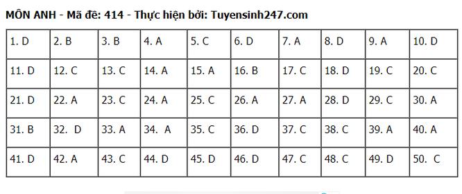 Tra cứu online đáp án đề thi tốt nghiệp THPT 2020 môn tiếng Anh mã đề 414 ảnh 2