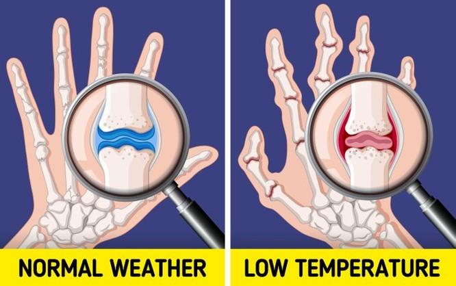 10 ảnh hưởng của thời tiết đến sức khỏe bạn nên biết ảnh 5