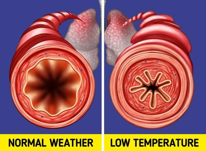 10 ảnh hưởng của thời tiết đến sức khỏe bạn nên biết ảnh 10