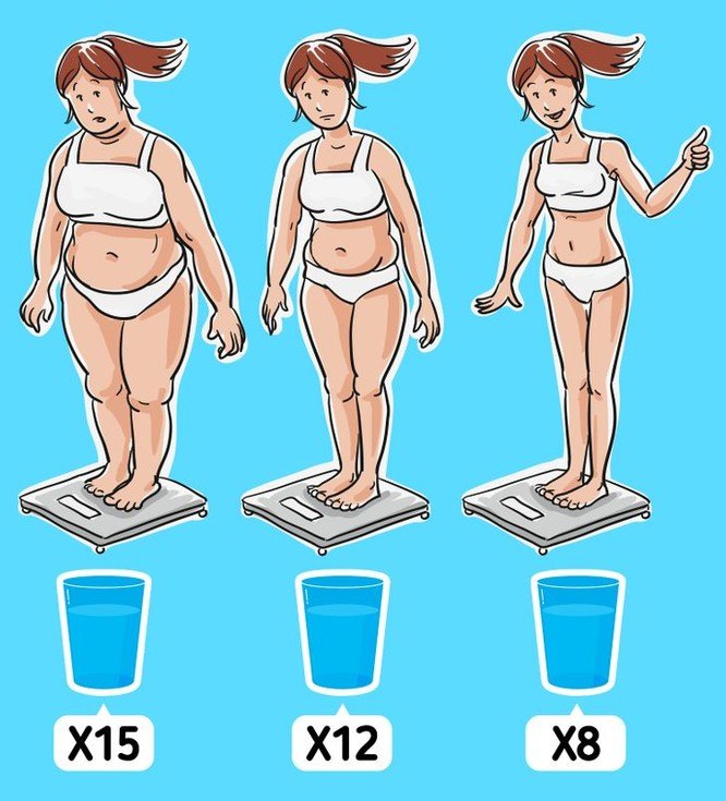 Làm thế nào để tính toán lượng nước cần thiết nạp vào cơ thể mỗi ngày? ảnh 2