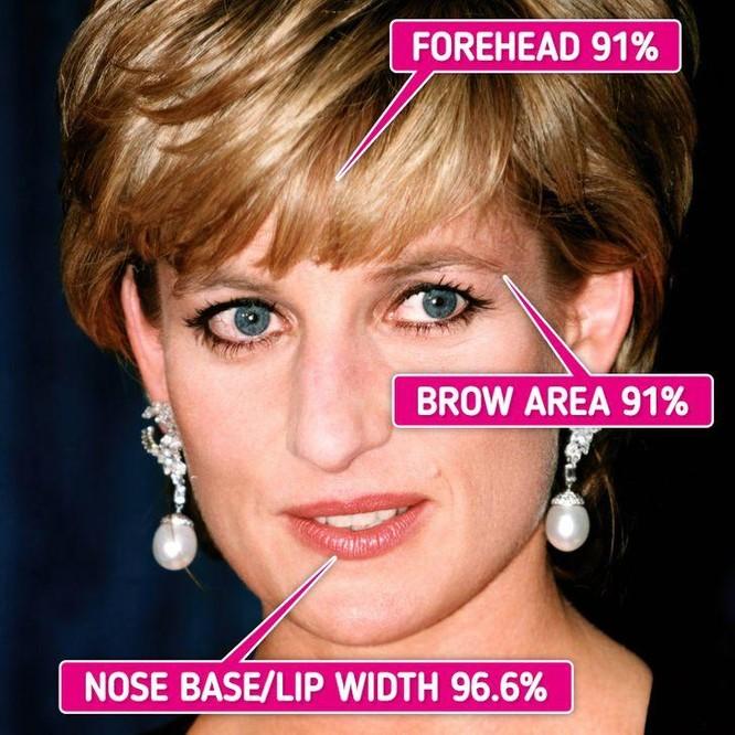 """Khoa học chứng minh công nương Diana là phụ nữ hoàng gia """"hấp dẫn"""" nhất mọi thời đại ảnh 1"""
