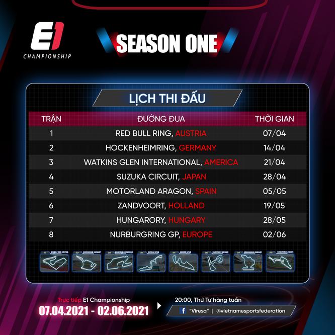 2 đại diện Việt Nam dự Giải đua xe Thể thao mô phỏng E1 Championship Season 1 ảnh 2