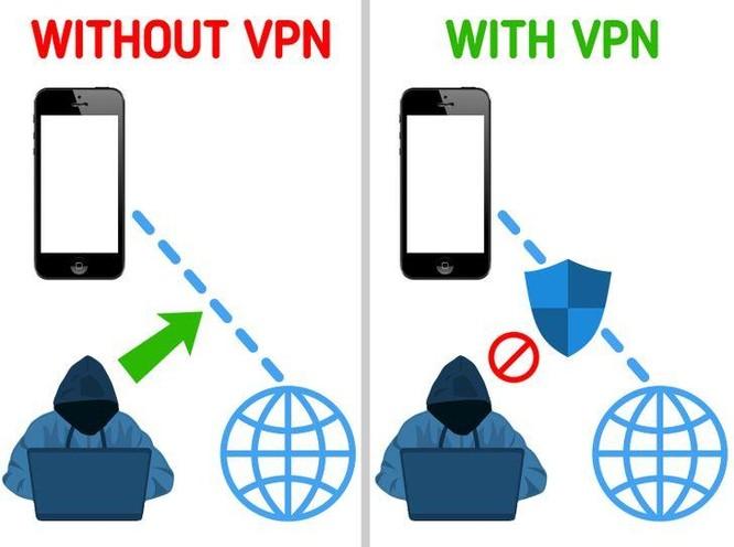 8 cách bảo vệ dữ liệu cá nhân trên thiết bị di động ảnh 3