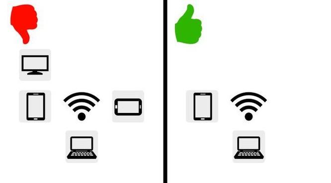 7 cách khắc phục tình trạng tín hiệu Wi-Fi yếu khi làm việc tại nhà ảnh 5