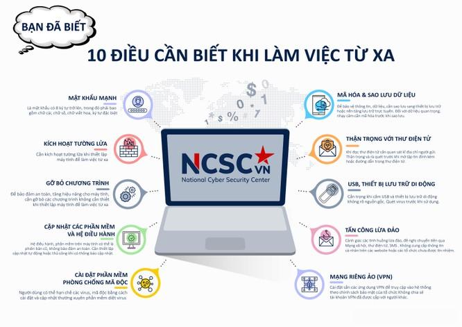 Làm thế nào để đảm bảo an toàn thông tin khi làm việc, học tập, giải trí trực tuyến mùa dịch? ảnh 1