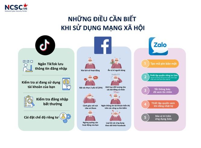 Làm thế nào để đảm bảo an toàn thông tin khi làm việc, học tập, giải trí trực tuyến mùa dịch? ảnh 3