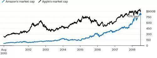 Ông chủ Amazon - Jeff Bezos trở thành người giàu nhất thế giới ảnh 1