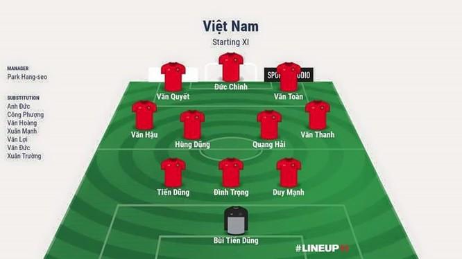 U23 VN - U23 Nhật Bản (1-0): Chiến thắng vì danh dự ảnh 2