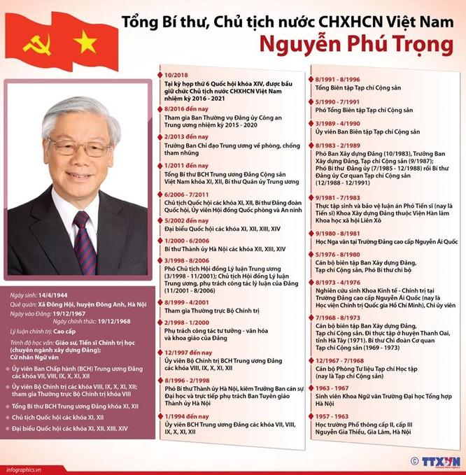 """Tổng bí thư, Chủ tịch nước Nguyễn Phú Trọng là mẫu người """"cần, kiệm, liêm chính, chí công, vô tư"""" ảnh 6"""