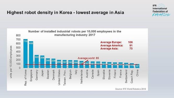 Thách thức thực sự khi Việt Nam vẫn ở đáy chuỗi giá trị gia tăng của nền kinh tế toàn cầu ảnh 3