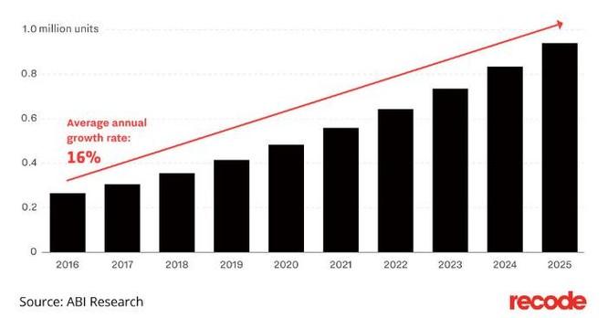 Thách thức thực sự khi Việt Nam vẫn ở đáy chuỗi giá trị gia tăng của nền kinh tế toàn cầu ảnh 5