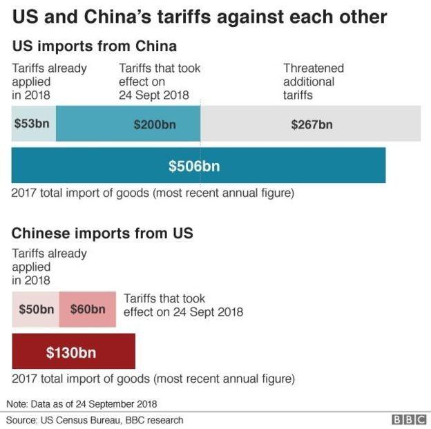 Donald Trump hay Tập Cận Bình sẽ thắng trong chiến tranh thương mại Mỹ-Trung? ảnh 1