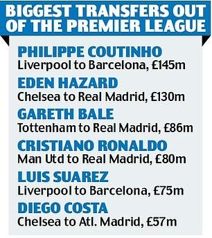 Eden Hazard gia nhập Real Madrid với mức phí chuyển nhượng lên đến 130 triệu bảng ảnh 2