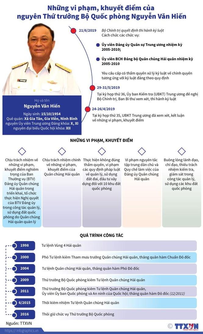 Cách hết các chức vụ trong đảng đối với nguyên Thứ trưởng Bộ Quốc phòng Nguyễn Văn Hiến ảnh 1