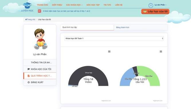 Luyện Học online: Chương trình toán hiệu quả cho học sinh tiểu học ảnh 3