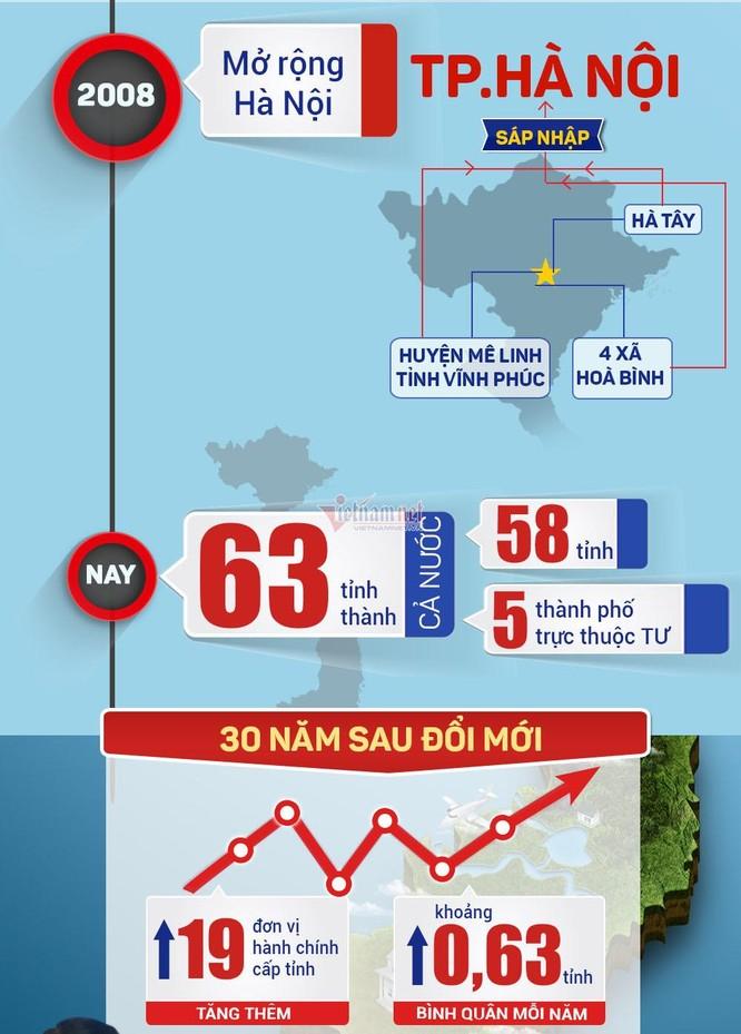TS Nguyễn Ngọc Chu: Tách nhập tỉnh phải xuất phát từ nhu cầu thực tiễn, có luận cứ khoa học ảnh 2