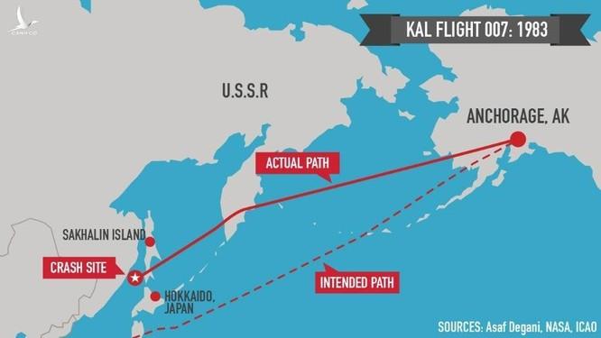 Các phi công Liên Xô đã bắn rơi bao nhiêu máy bay Mỹ sau chiến tranh vệ quốc? ảnh 4