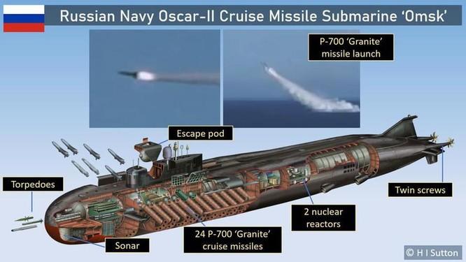 """Tàu ngầm nguyên tử """"Omsk"""" của Nga lại làm người Mỹ lo sợ ảnh 1"""