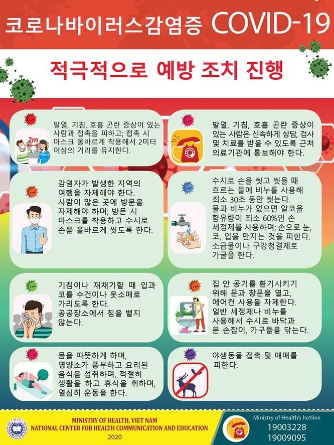 Bộ Y tế ra khuyến cáo phòng, chống COVID-19 bằng tiếng Hàn ảnh 1