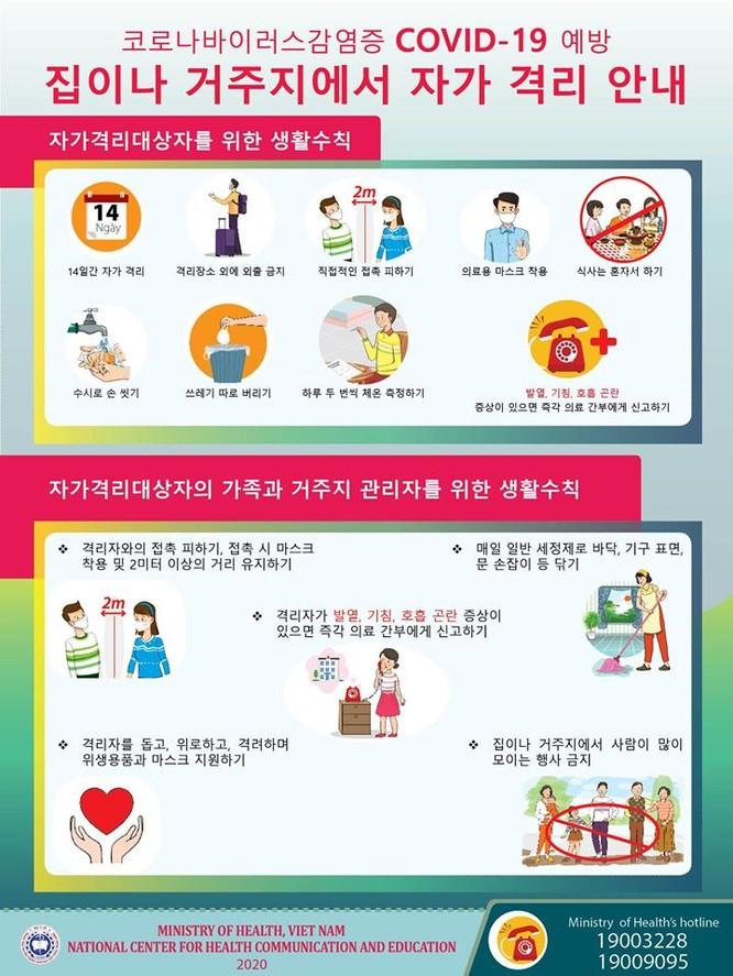 Bộ Y tế ra khuyến cáo phòng, chống COVID-19 bằng tiếng Hàn ảnh 4