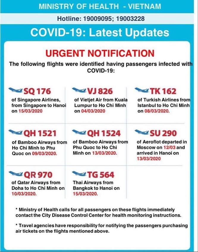 Bộ Y tế thông báo 8 chuyến bay có hành khách mắc COVID-19 bằng 9 thứ tiếng ảnh 9