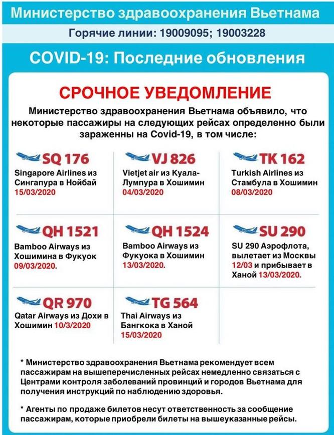 Bộ Y tế thông báo 8 chuyến bay có hành khách mắc COVID-19 bằng 9 thứ tiếng ảnh 6